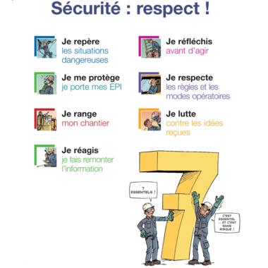 Les 7 Essentiels de la Sécurité